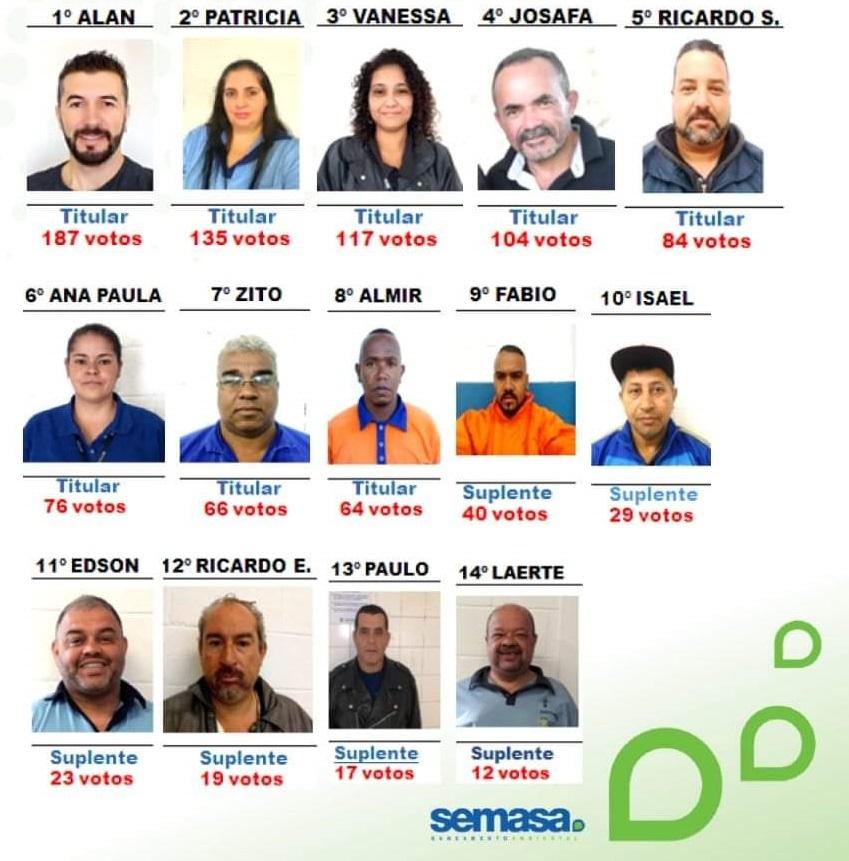 Imagem de Servidores do Semasa são eleitos para CIPA