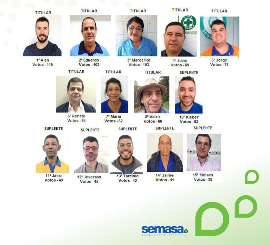 Imagem de Conheça os novos cipeiros eleitos na CIPA do Semasa